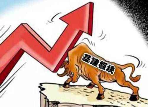 2019大基建龙头股票有哪些 大基建板块异军突起